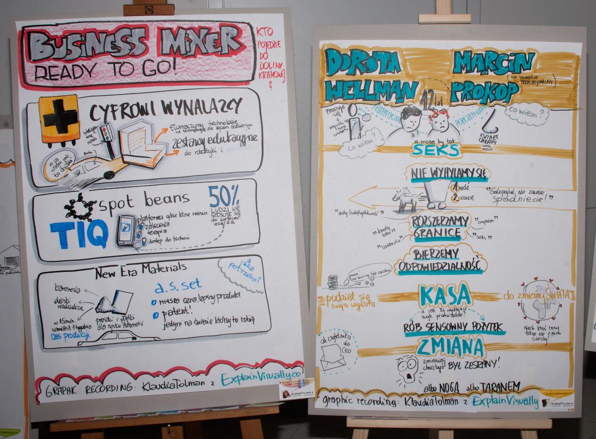 Wizualizacje prezentacji wykonane przez Klaudię Tollman. Fot. Marcin Puś